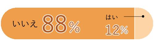 いいえ88% はい12%